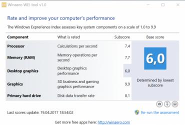 индекс производительности в windows 10